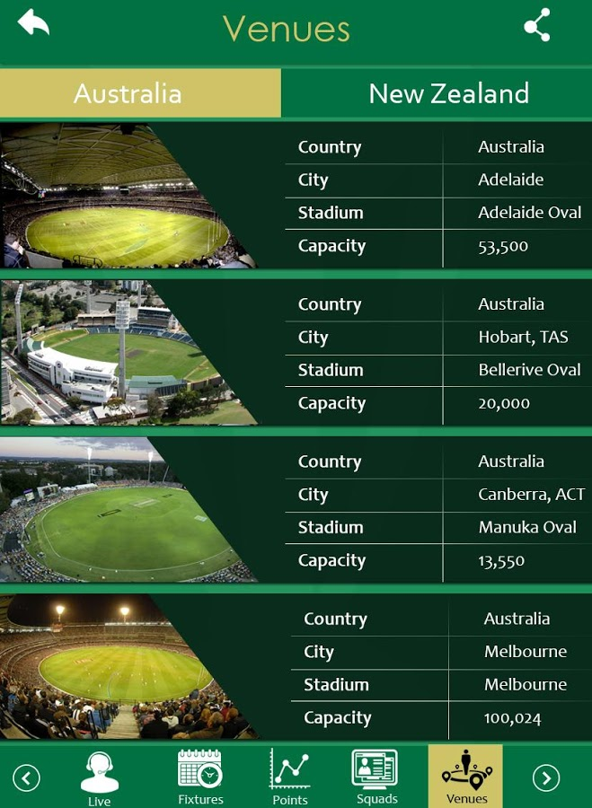 Cricket World Cup 2015 (2)