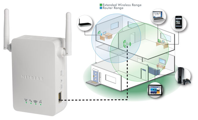WI-FI ROUTER (1)