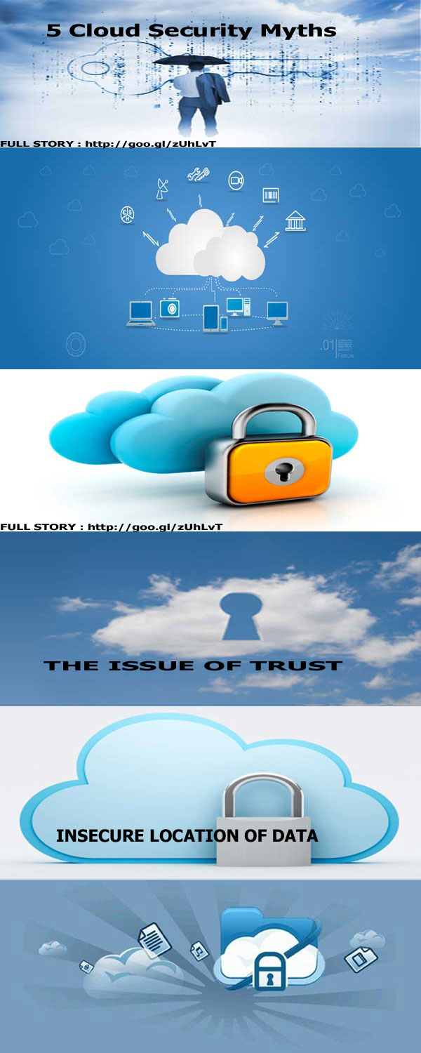 Top-5-Cloud-Security-Myths-